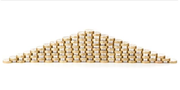 Pyramiding Share Trading Strategy
