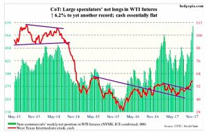 Crude Oil Prices: Predicting Ups and Downs - PLblog